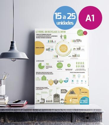 Poster A1 15 a 25 unidades
